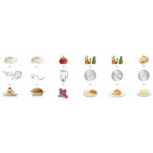 Köögikombain Bosch, 1000 W, valge/türkiis